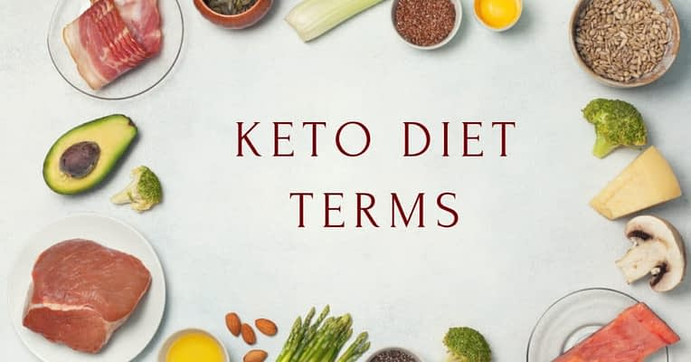 Keto Diet Terms is inside a frame of keto friendly foods