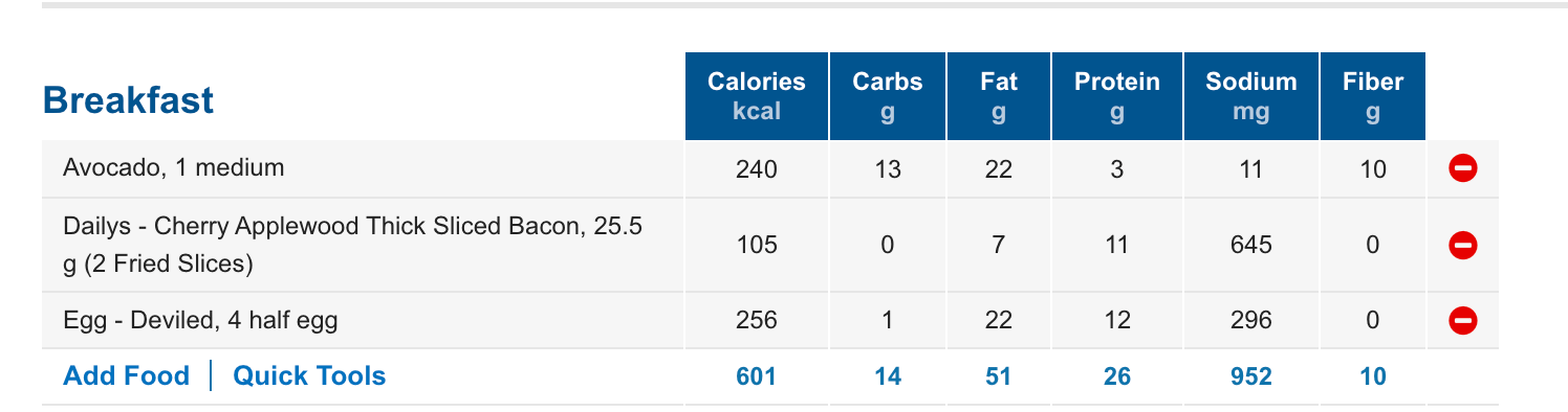 First meal was at 2PM following a 30 minute spin. This meal is so easy.  It's such a filling keto meal as well.