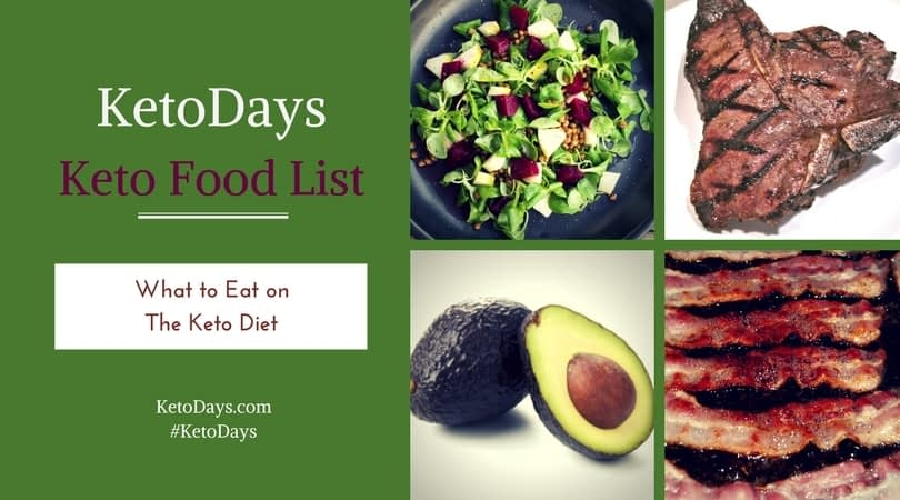4 Boxes show a menu of keto friendly foods including steak, salad, avacado and bacon. Letters spell out the words Keto Food List and KetoDays